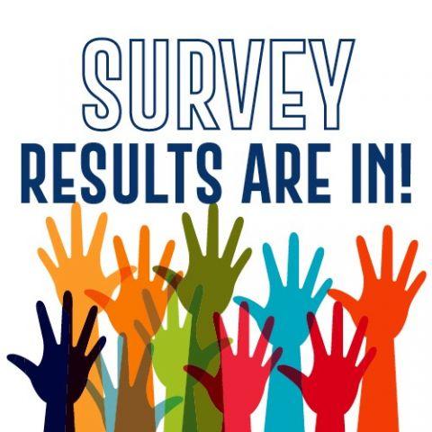 Humane Society Of Loudoun County Survey Results Humane